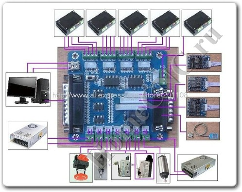 Китайский контроллер ЧПУ станка 5 Axis CNC Breakout Board for Stepper Motor Driver with DB25 Cable