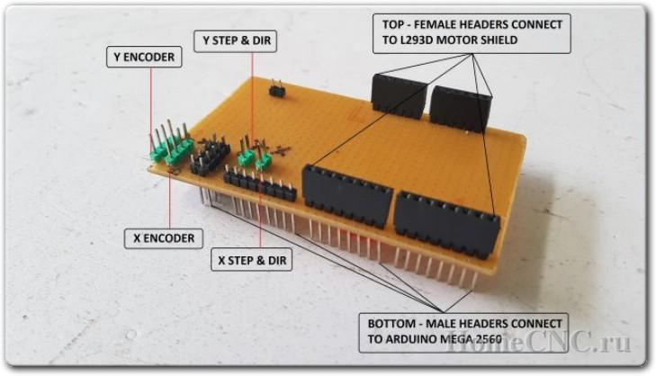Самодельный станок с ЧПУ на arduino