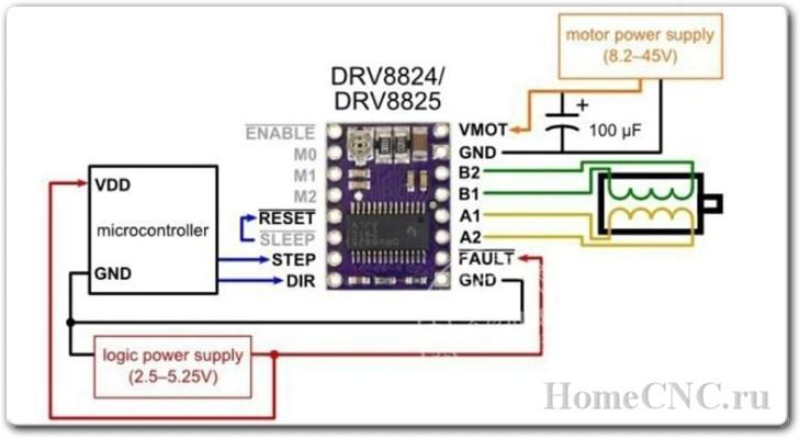 Обзор USB электроники для ЧПУ станка