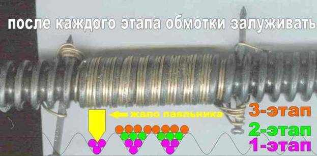 Изготовление ходовой гайки для ЧПУ станка