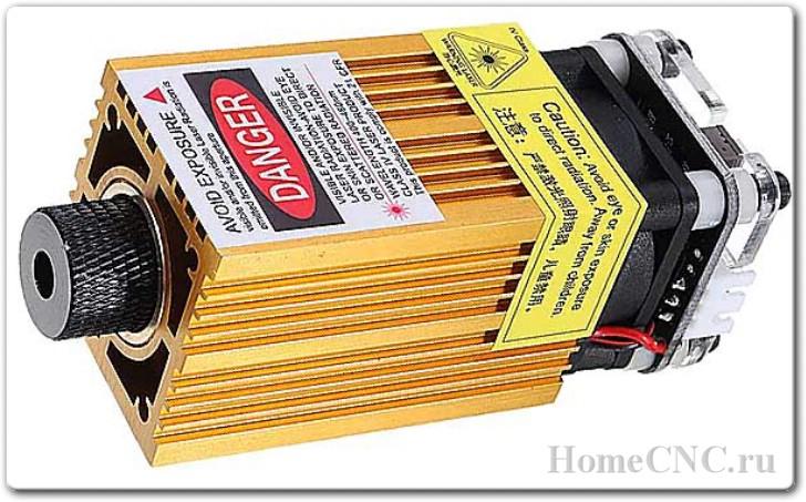 Лазер с активным охлаждением вентилятором