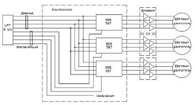 Чпу станок своими руками электронная схема