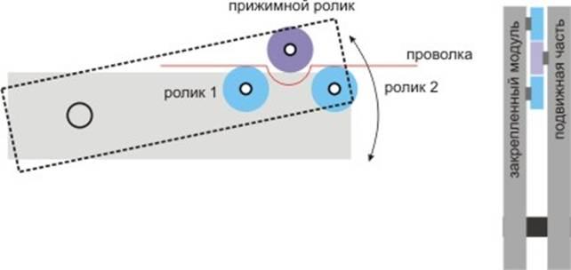 Механика намоточного станка
