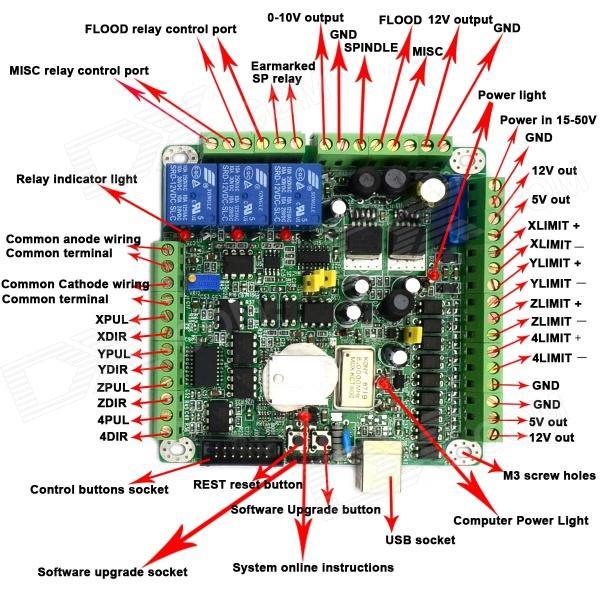 USB контроллер для ЧПУ станка Jtron DIY MACH3